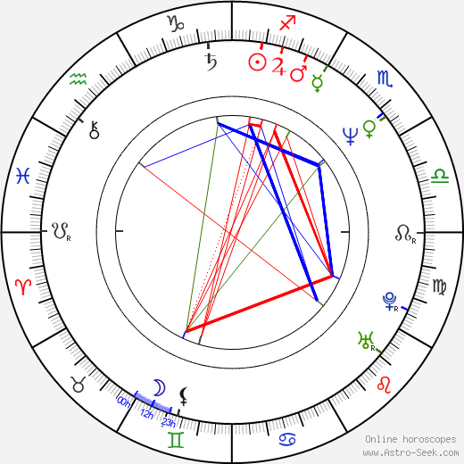 Cameron Dye astro natal birth chart, Cameron Dye horoscope, astrology