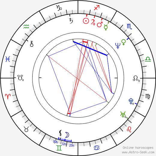 Дебби Ли Каррингтон Debbie Lee Carrington день рождения гороскоп, Debbie Lee Carrington Натальная карта онлайн
