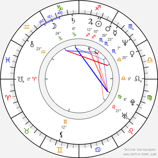 Eric Hoziel birth chart, biography, wikipedia 2020, 2021