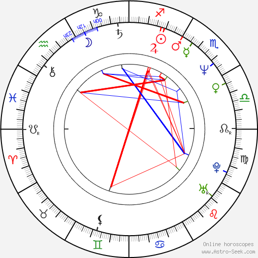Eric Hoziel birth chart, Eric Hoziel astro natal horoscope, astrology