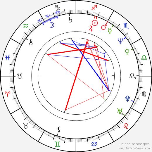 Eric Hoziel birth chart, Eric Hoziel astro natal horoscope, astrology