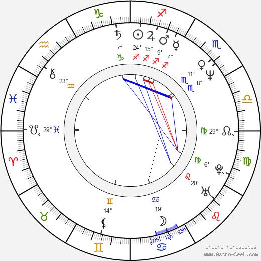 Felicia Mercado birth chart, biography, wikipedia 2020, 2021