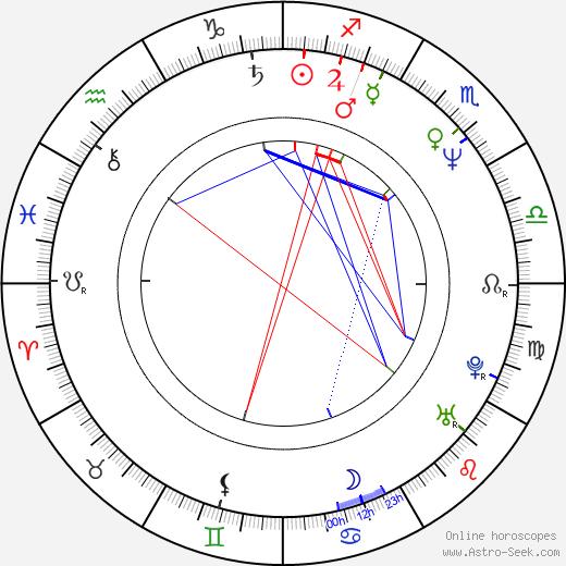 Felicia Mercado birth chart, Felicia Mercado astro natal horoscope, astrology