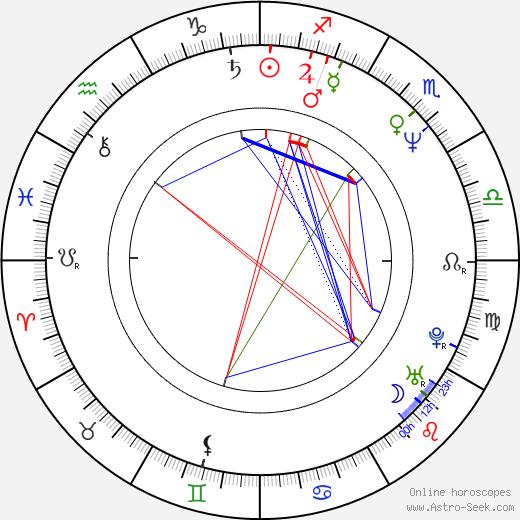 Frank Zagarino astro natal birth chart, Frank Zagarino horoscope, astrology