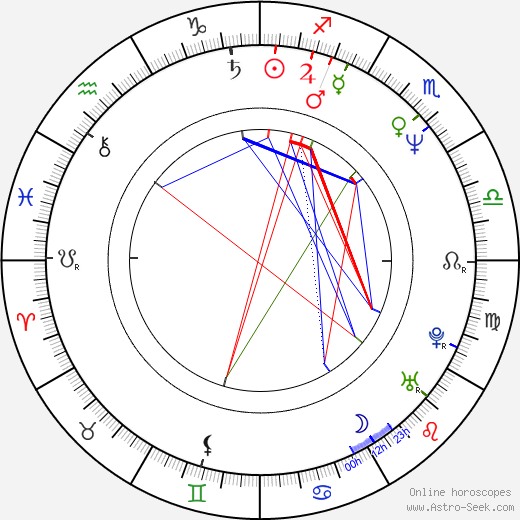 Grant Marshall birth chart, Grant Marshall astro natal horoscope, astrology