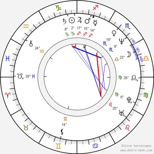Jesús Ochoa birth chart, biography, wikipedia 2019, 2020