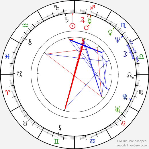 Lee Daniels astro natal birth chart, Lee Daniels horoscope, astrology
