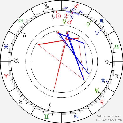 Marie Horáková tema natale, oroscopo, Marie Horáková oroscopi gratuiti, astrologia