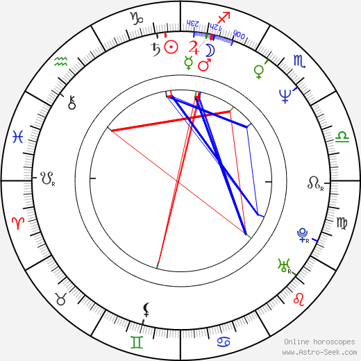 Marie Horáková astro natal birth chart, Marie Horáková horoscope, astrology