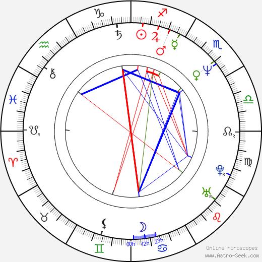 Marina de Graaf tema natale, oroscopo, Marina de Graaf oroscopi gratuiti, astrologia