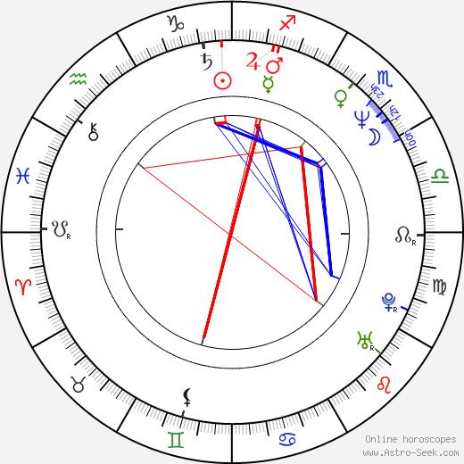 Michael P. Anderson tema natale, oroscopo, Michael P. Anderson oroscopi gratuiti, astrologia