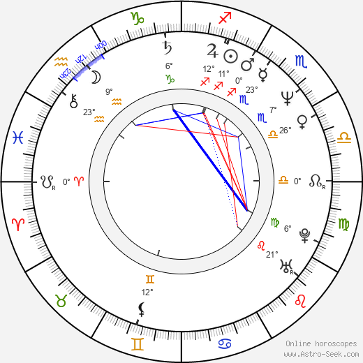 Nico Hofmann birth chart, biography, wikipedia 2019, 2020