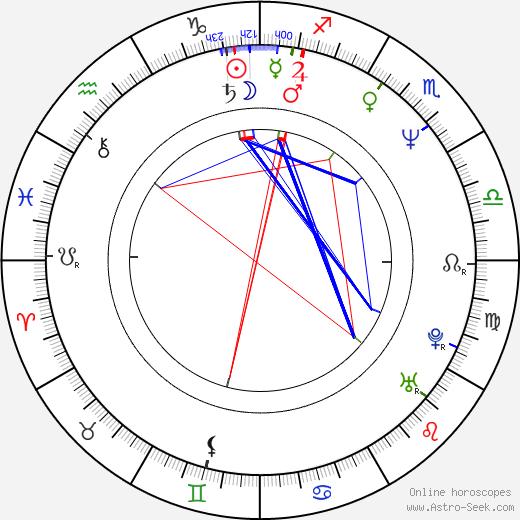 Patricia Clarkson birth chart, Patricia Clarkson astro natal horoscope, astrology