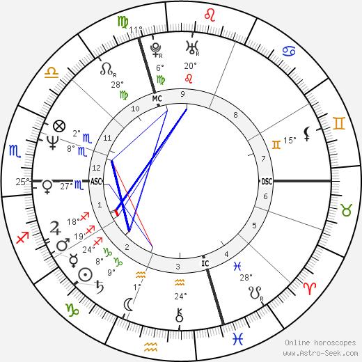 Paul Westerberg tema natale, biography, Biografia da Wikipedia 2020, 2021