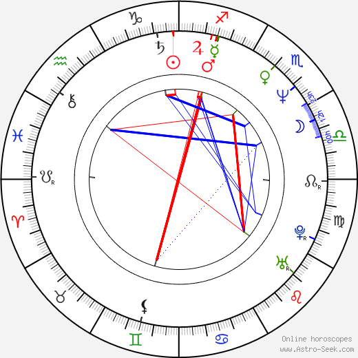 Perry Lang tema natale, oroscopo, Perry Lang oroscopi gratuiti, astrologia