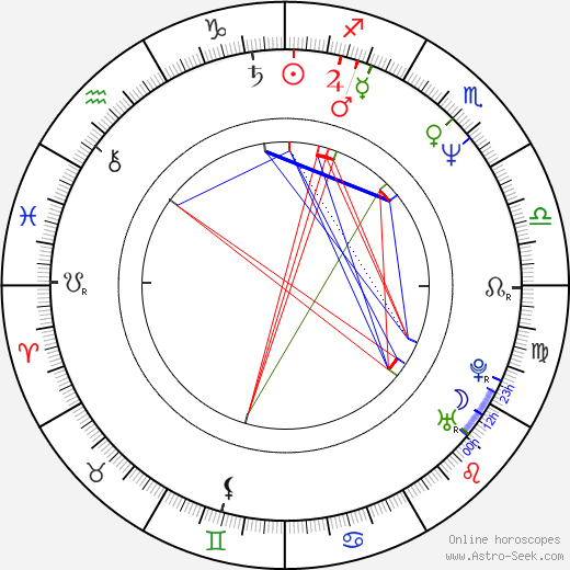 Sean Campion astro natal birth chart, Sean Campion horoscope, astrology