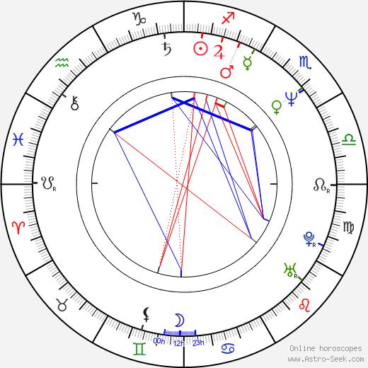 Tom Garrett tema natale, oroscopo, Tom Garrett oroscopi gratuiti, astrologia