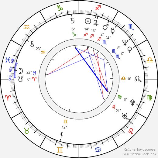 Tracy Wright birth chart, biography, wikipedia 2019, 2020