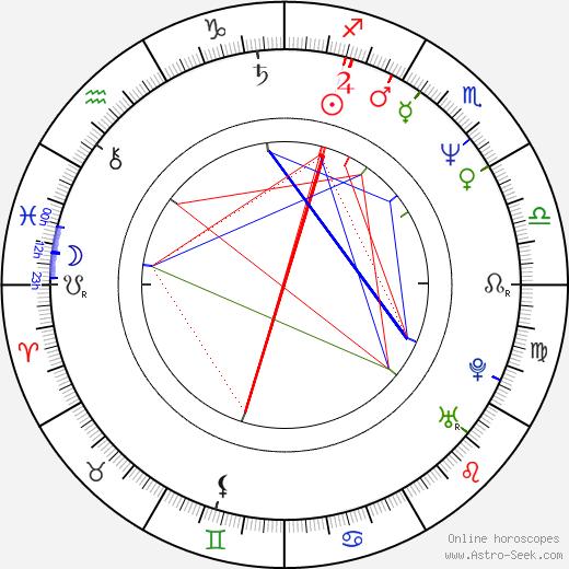 Tracy Wright birth chart, Tracy Wright astro natal horoscope, astrology