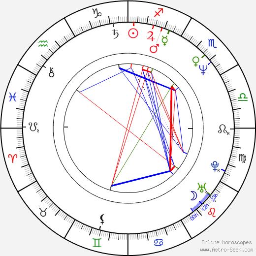 Waise Lee tema natale, oroscopo, Waise Lee oroscopi gratuiti, astrologia