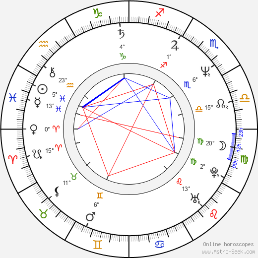 Beth Broderick birth chart, biography, wikipedia 2019, 2020