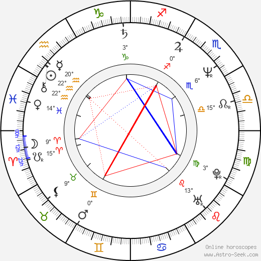 Bradley Cole birth chart, biography, wikipedia 2019, 2020