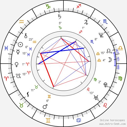 Carl Marotte birth chart, biography, wikipedia 2018, 2019