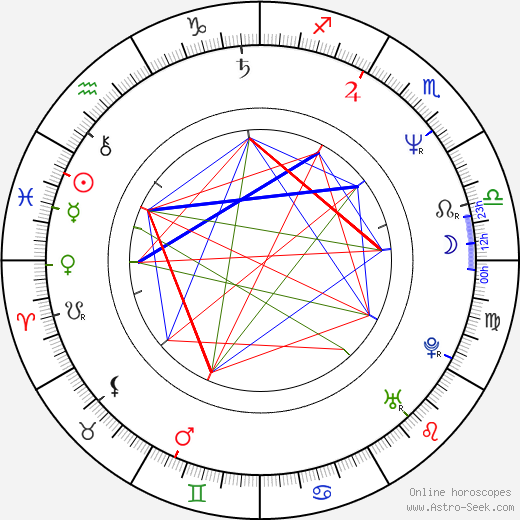 Carl Marotte astro natal birth chart, Carl Marotte horoscope, astrology