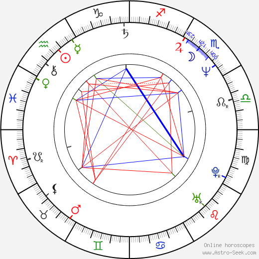 Claudia Marsani tema natale, oroscopo, Claudia Marsani oroscopi gratuiti, astrologia