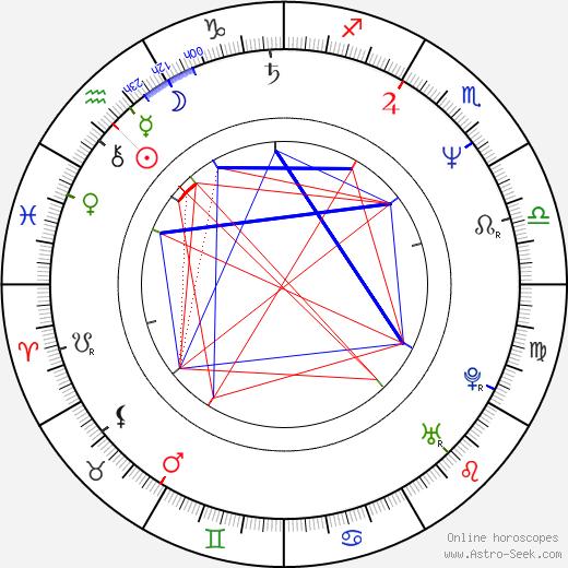 Dror Zahavi tema natale, oroscopo, Dror Zahavi oroscopi gratuiti, astrologia