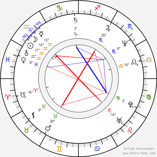 Eric Godon birth chart, biography, wikipedia 2019, 2020
