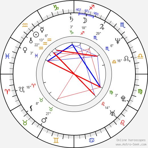 Ferzan Ozpetek birth chart, biography, wikipedia 2019, 2020