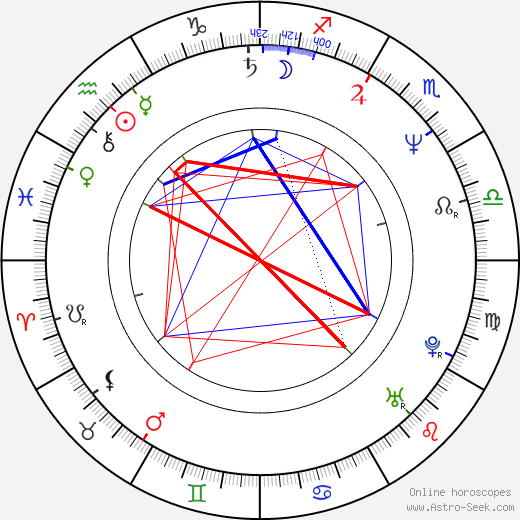 Fredric Lehne astro natal birth chart, Fredric Lehne horoscope, astrology