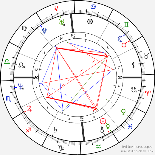 Jacques Ferrier astro natal birth chart, Jacques Ferrier horoscope, astrology