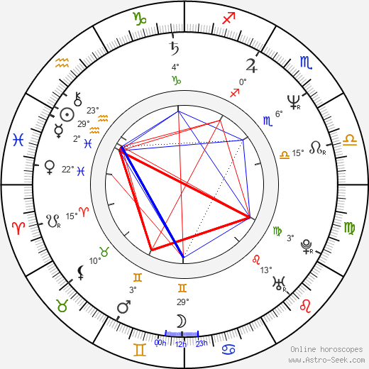 Jayne Atkinson birth chart, biography, wikipedia 2020, 2021