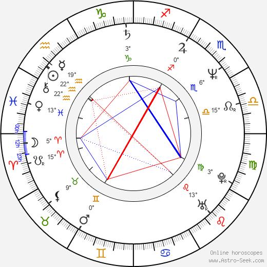 Jeffrey Meek birth chart, biography, wikipedia 2018, 2019