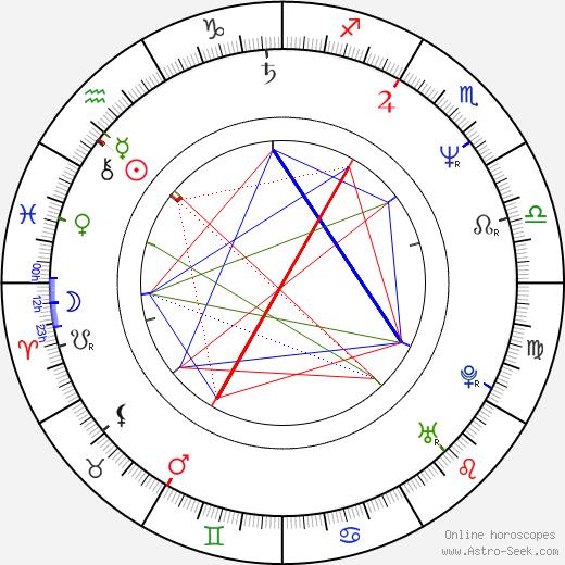 Jeffrey Meek astro natal birth chart, Jeffrey Meek horoscope, astrology