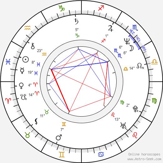 Johnny Van Zant birth chart, biography, wikipedia 2020, 2021