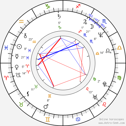 Kevin McNally birth chart, biography, wikipedia 2020, 2021