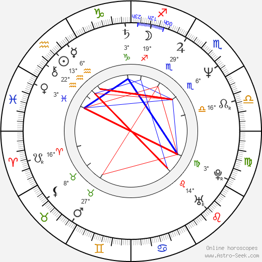 Laine Mägi birth chart, biography, wikipedia 2019, 2020