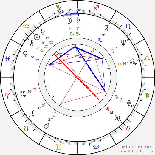 Lawrence Taylor birth chart, biography, wikipedia 2019, 2020