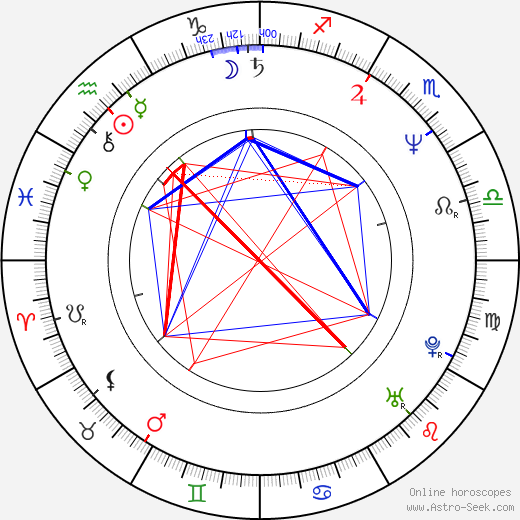 Lawrence Taylor birth chart, Lawrence Taylor astro natal horoscope, astrology