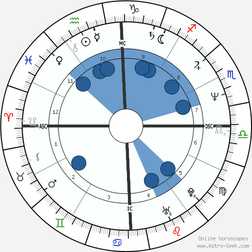 Mark Trevorrow wikipedia, horoscope, astrology, instagram