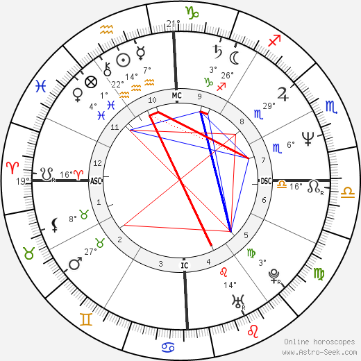 Mark Trevorrow birth chart, biography, wikipedia 2020, 2021