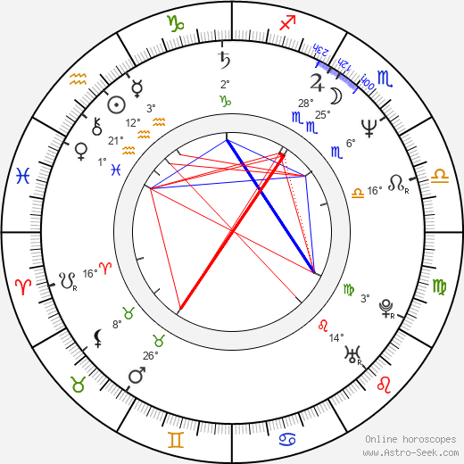 Matt Lattanzi birth chart, biography, wikipedia 2019, 2020