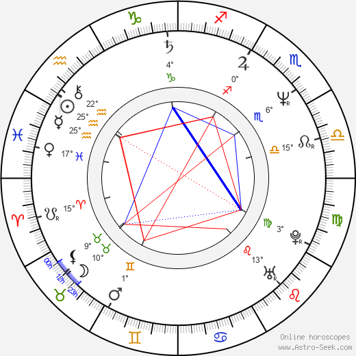 Matthias Hues birth chart, biography, wikipedia 2019, 2020