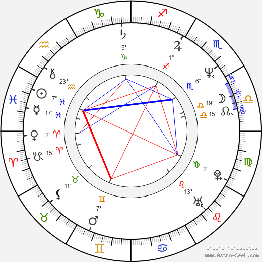 R. A. Blackman birth chart, biography, wikipedia 2019, 2020