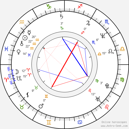 Sigrid Thornton birth chart, biography, wikipedia 2018, 2019