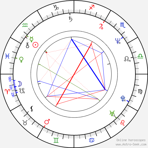 Sigrid Thornton astro natal birth chart, Sigrid Thornton horoscope, astrology