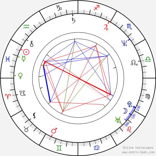 Teddi Barrett birth chart, Teddi Barrett astro natal horoscope, astrology